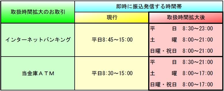sokujifurikomitime1Ver_2.jpg